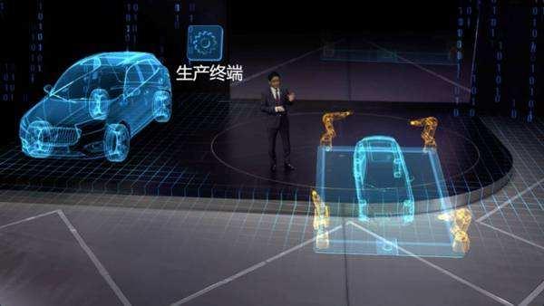 数字化转型:推动汽车行业的几大趋势