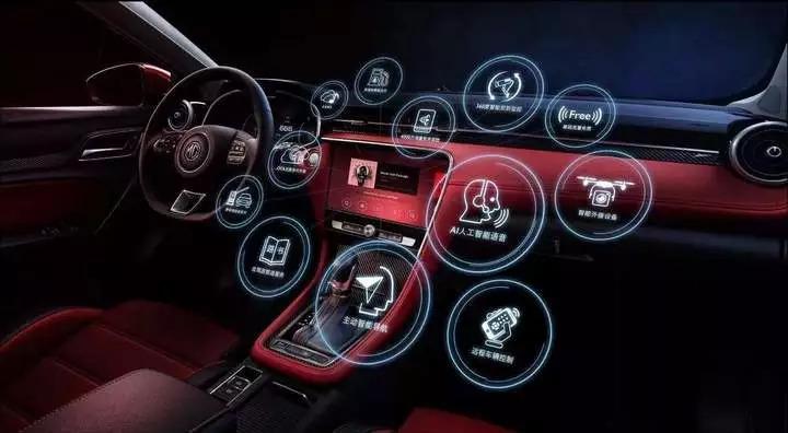 汽车行业数字化管理利器