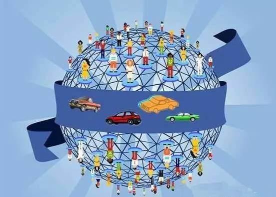 浅析我国汽车后市场的发展态势